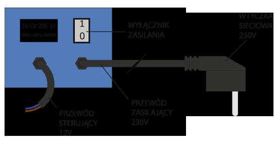 Odkurzacz centralny IB-CV 14