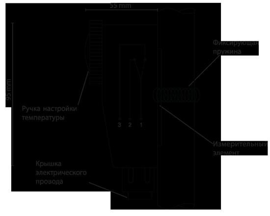 [Obrazek: ib-therm_01_02_ru.png]