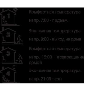[Obrazek: ib-tron1000ht_14_ru.png]