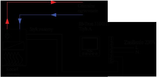 IB-TRON 3100HT