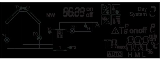IB-TRON 4000SOL